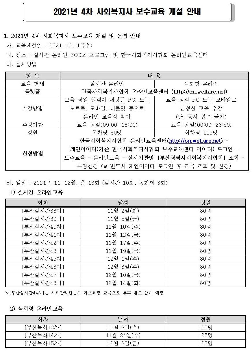 2021년 4차 사회복지사 보수교육 운영 안내_hp공지_1.jpg