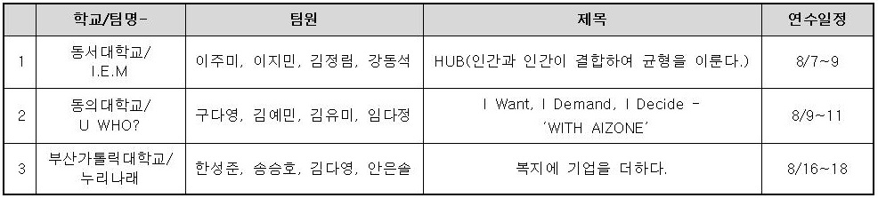선정팀.jpg