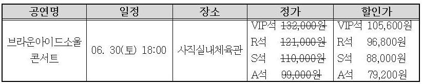 브라운아이드소울공연일정.jpg