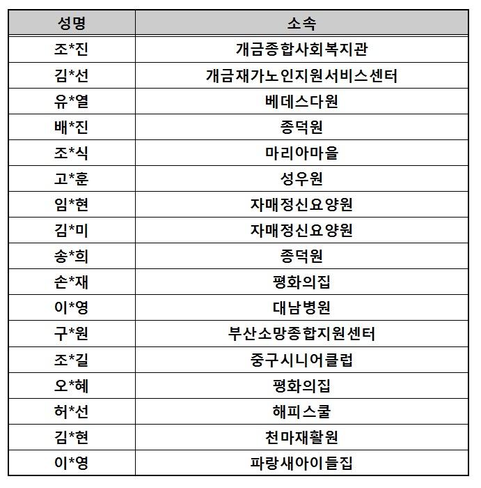 9월이벤트결과보고_hp게시용.jpg